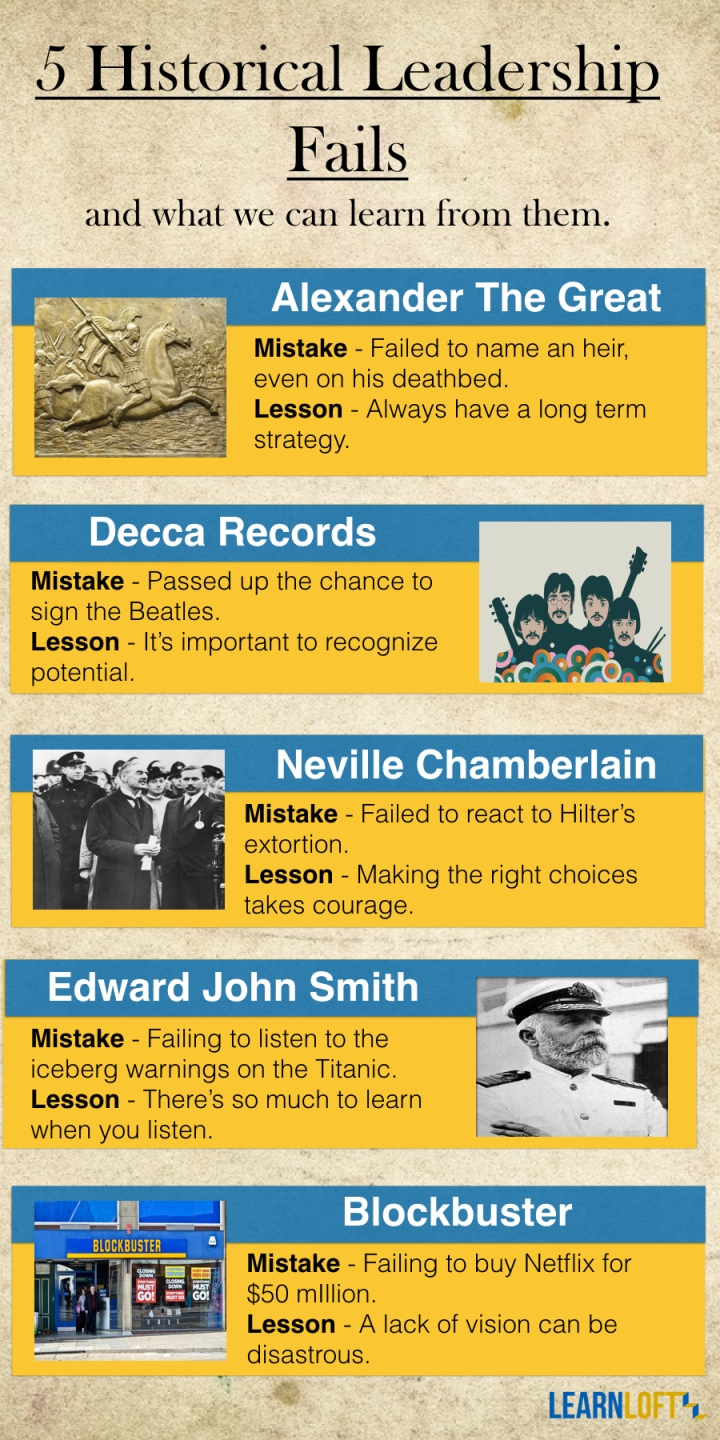5 Historical Leadership Fails and What We Can Learn From Them.001