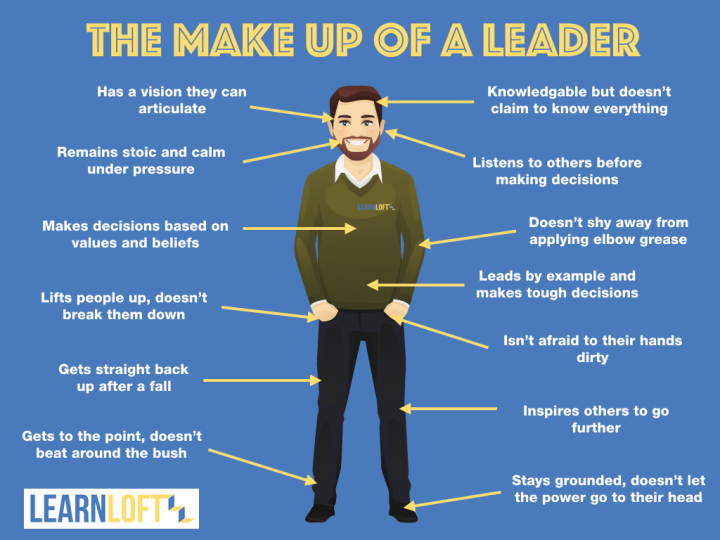 the-make-up-of-a-leader-001