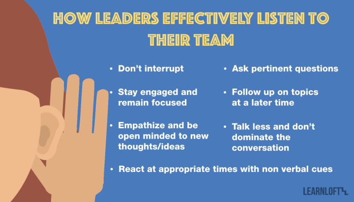 how-leaders-effectvively-listen-to-their-team-001
