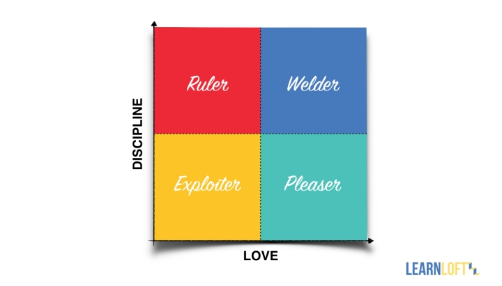 Love and Discipline Profiles.001